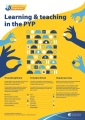PYP learning and teaching poster.