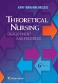 Product Theoretical Nursing