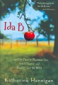 Product Ida B