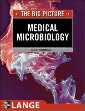 Product Medical Microbiology: The Big Picture