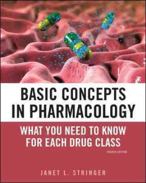 Product Basic Concepts in Pharmacology: What You Need to Know for Each Drug Class