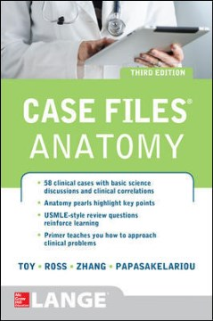Product Case Files Anatomy