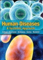 Product Human Diseases