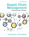 Product Supply Chain Management