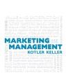 Product Marketing Management
