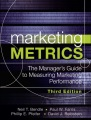 Product Marketing Metrics