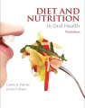 Product Diet and Nutrition in Oral Health
