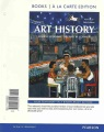 Product Art History