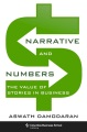 Product Narrative and Numbers