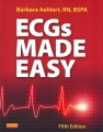 Product ECGs Made Easy