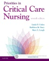 Product Priorities in Critical Care Nursing