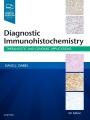 Product Diagnostic Immunohistochemistry