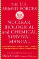 Product U.S. Armed Forces Nuclear, Biological and Chemical