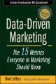 Product Data-Driven Marketing
