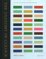 Product The Anatomy of Color