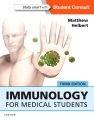 Product Immunology for Medical Students