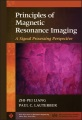 Product Principles of Magnetic Resonance Imaging