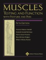 Product Muscles: Testing And Function With Posture And Pain