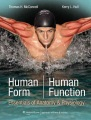 Product Human Form, Human Function