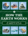 Product How the Earth Works