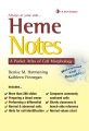 Product Heme Notes