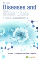 Product Diseases and Disorders