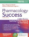 Product Pharmacology Success