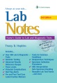 Product Lab Notes