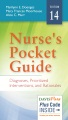 Product Nurse's Pocket Guide
