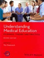 Product Understanding Medical Education