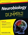 Product Neurobiology for Dummies