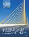 Product Intermediate Accounting