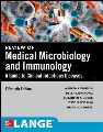 Product Review of Medical Microbiology & Immunology