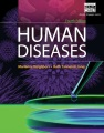 Product Human Diseases