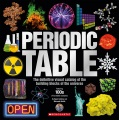 Product Periodic Table