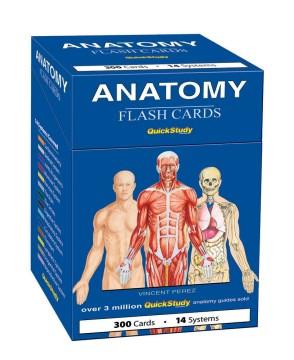 Product Anatomy