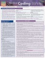 Product Medical Coding Quick Reference Card