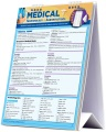 Product Medical Terminology & Abbreviations