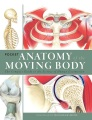 Product Pocket Anatomy of the Moving Body