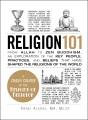 Product Religion 101