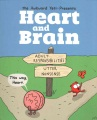 Product Heart and Brain
