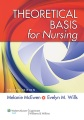 Product Theoretical Basis for Nursing