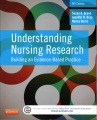 Product Understanding Nursing Research