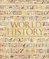 Product World History