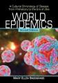 Product World Epidemics