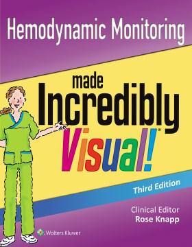 Product Hemodynamic Monitoring Made Incredibly Visual!