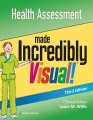 Product Health Assessment Made Incredibly Visual!