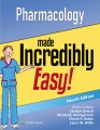 Product Pharmacology Made Incredibly Easy