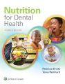 Product Nutrition for Dental Health