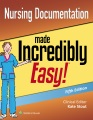 Product Nursing Documentation Made Incredibly Easy!